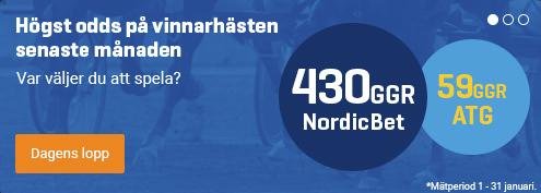 Travspel hos övriga spelbolag - Nordicbet